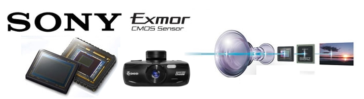 SONY Exmor senzor DOD