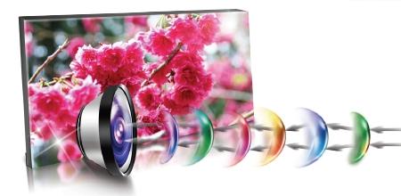 six element lens